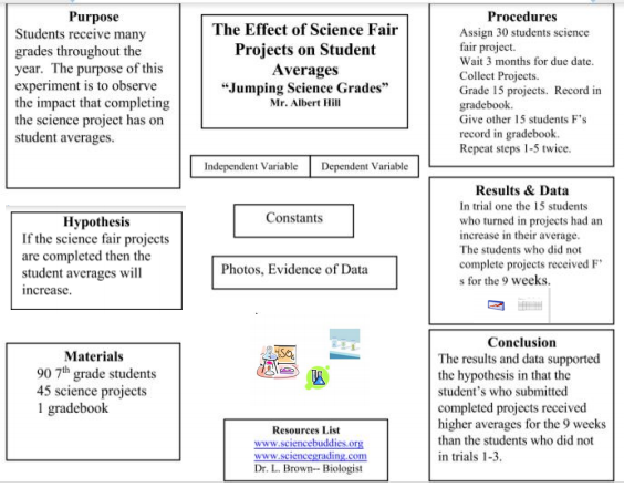 Science Fair - Layout of a science fair board